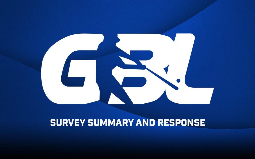 GBL 2019-20 Survey Summary and Response